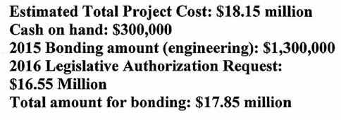 Estimated Project Cost
