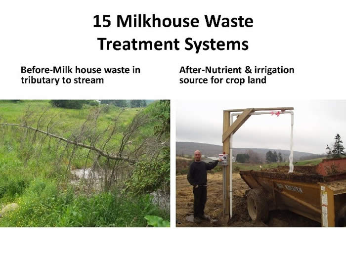 15 Milkhouse Waste Treatment Systems