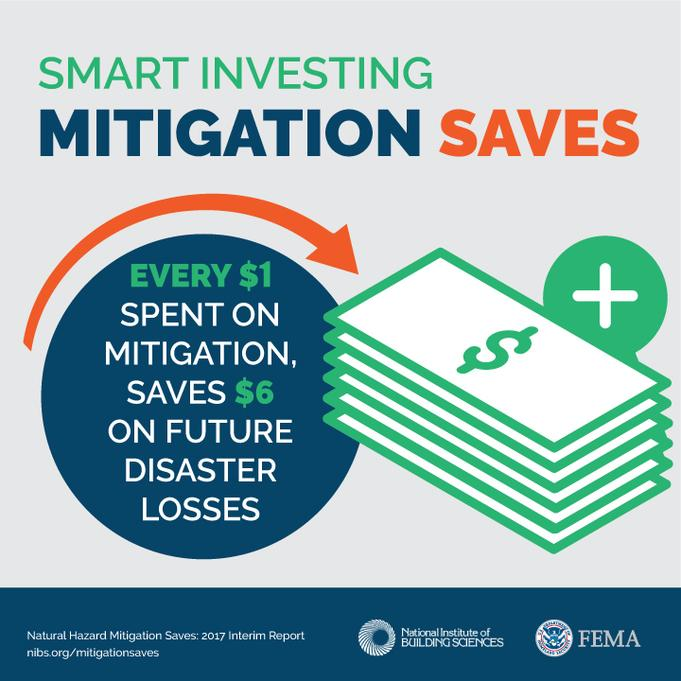 Hazard Mitigation Saves Money